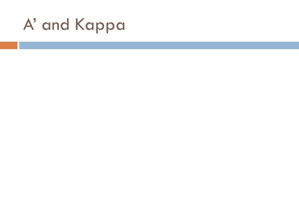 A' and Kappa
