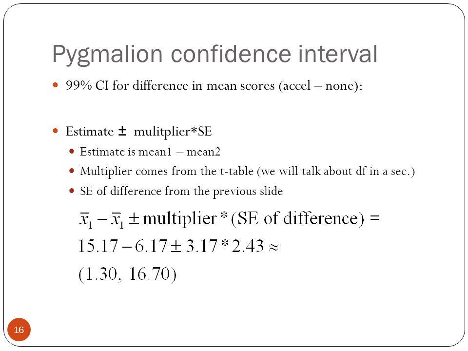 Pygmalion confidence interval 99% CI for difference in mean scores (accel – none): Estimate ± mulitplier*SE Estimate is mean1 – mean2 Multiplier comes