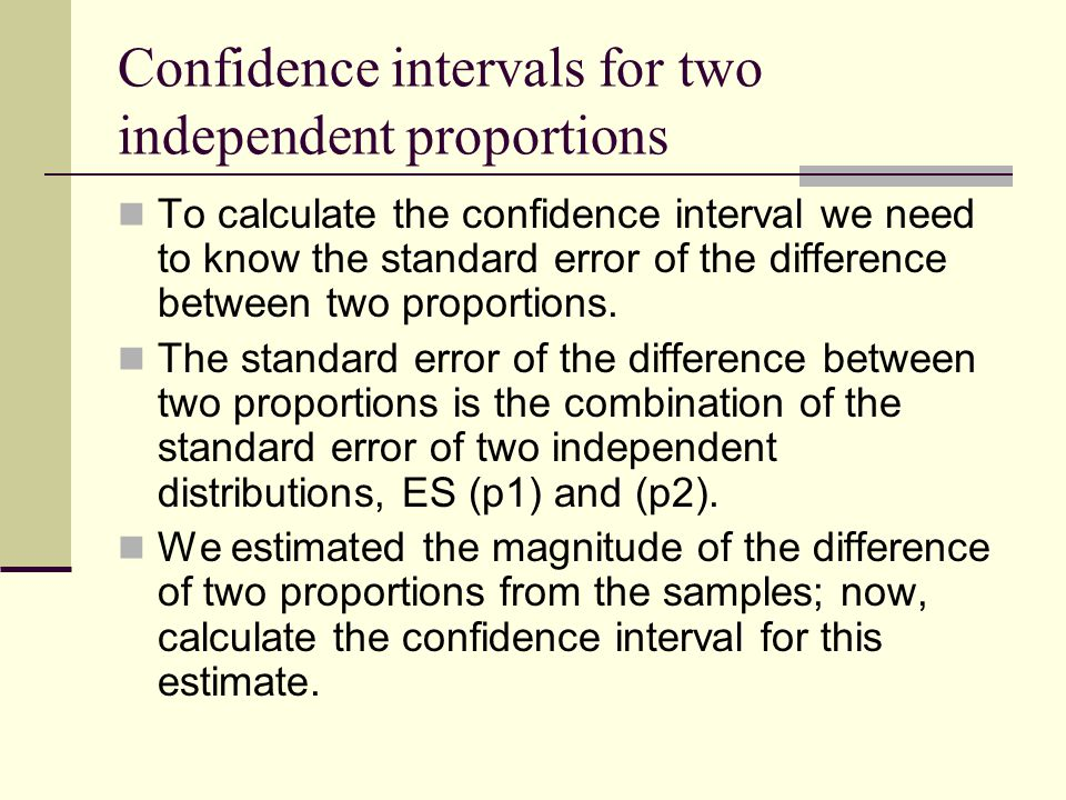 Confidence intervals for two independent proportions To calculate the confidence interval we need to know the standard error of the difference between two proportions.