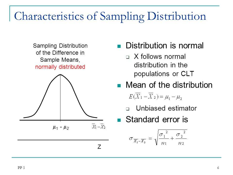 PP 5 6 Distribution is normal  X follows normal distribution in the populations or CLT Mean of the distribution  Unbiased estimator Standard error is Characteristics of Sampling Distribution  1 -  2 Sampling Distribution of the Difference in Sample Means, normally distributed Z
