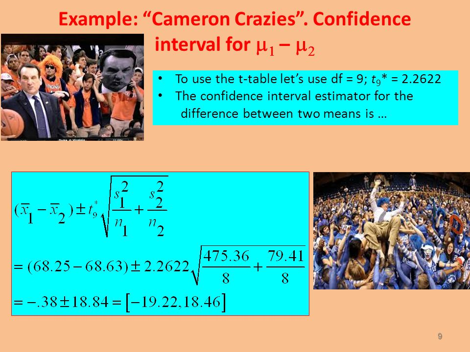 To use the t-table let's use df = 9; t 9 * = 2.2622 The confidence interval estimator for the difference between two means is … 9 Example: Cameron Crazies .