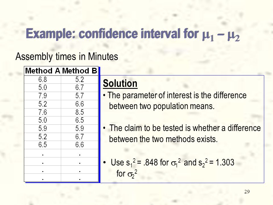 29 Example: confidence interval for    –   Assembly times in Minutes Solution The parameter of interest is the difference between two population means.