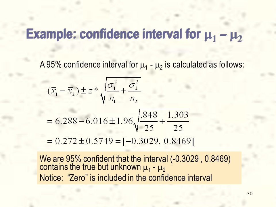 30 Example: confidence interval for    –   A 95% confidence interval for  1 -  2 is calculated as follows: We are 95% confident that the interval (-0.3029, 0.8469) contains the true but unknown  1 -  2 Notice: Zero is included in the confidence interval