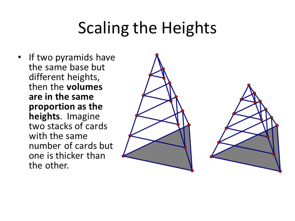 Scaling the Heights If two pyramids have the same base but different heights, then the volumes are in the same proportion as the heights.