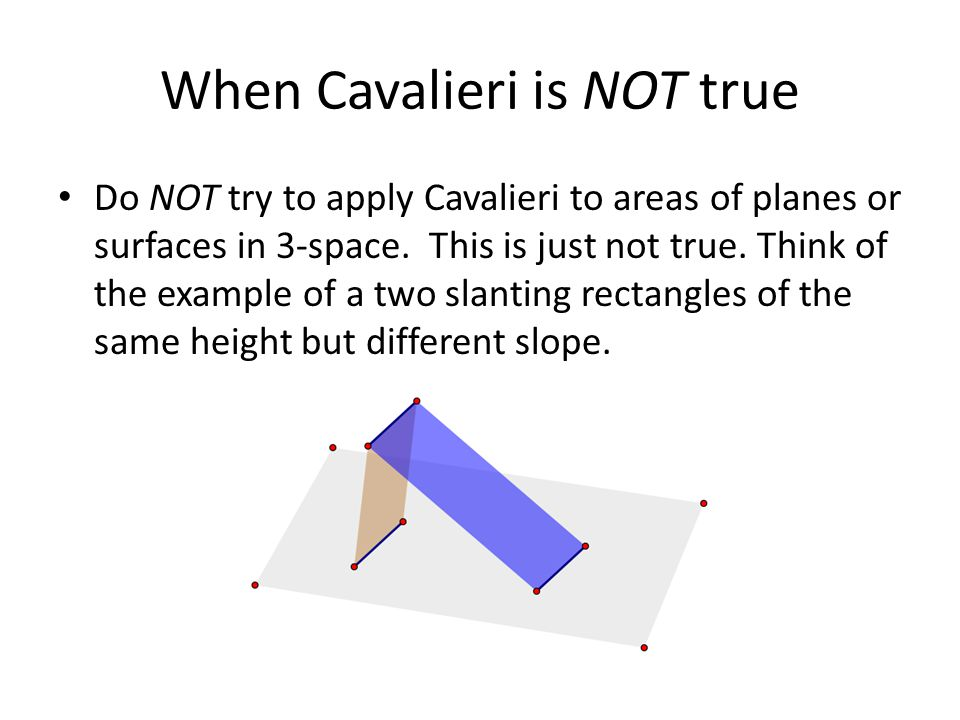 When Cavalieri is NOT true Do NOT try to apply Cavalieri to areas of planes or surfaces in 3-space.