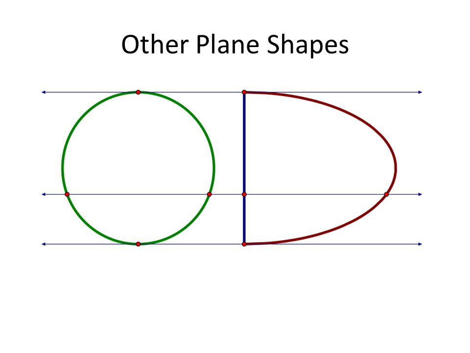 Other Plane Shapes