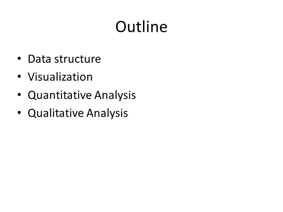 Rectangular data array 123 A010 B101 123 A010 B121