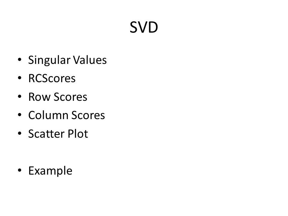 Factor Analysis Eigenvalues Loadings Scatter plot Example