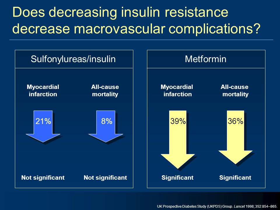 Does decreasing insulin resistance decrease macrovascular complications? Myocardial infarction Not significant All-cause mortality Not significant Sul