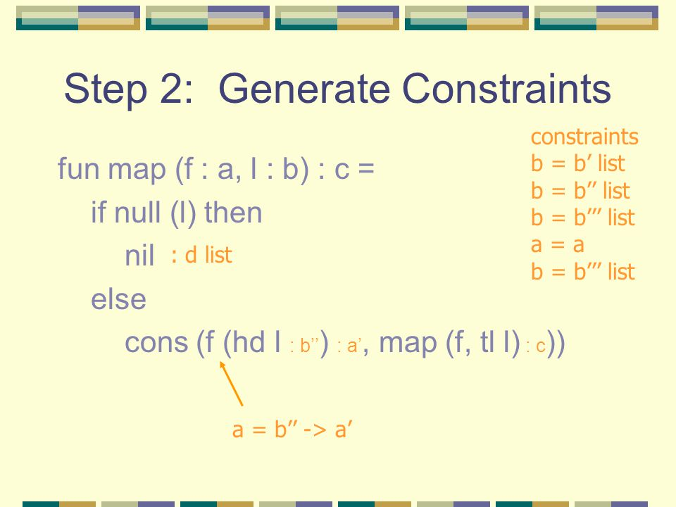 Step 2: Generate Constraints fun map (f : a, l : b) : c = if null (l) then nil else cons (f (hd l : b'' ) : a', map (f, tl l) : c )) : d list constrai