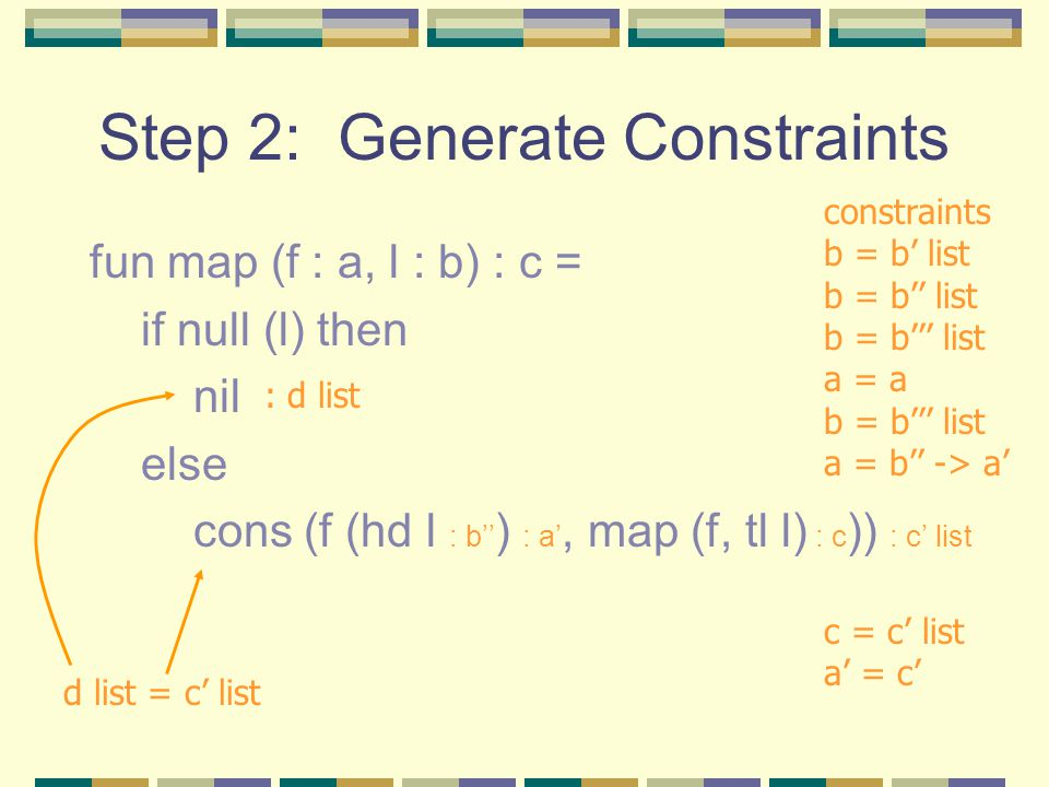 Step 2: Generate Constraints fun map (f : a, l : b) : c = if null (l) then nil else cons (f (hd l : b'' ) : a', map (f, tl l) : c )) : c' list : d list constraints b = b' list b = b'' list b = b''' list a = a b = b''' list a = b'' -> a' c = c' list a' = c' d list = c' list