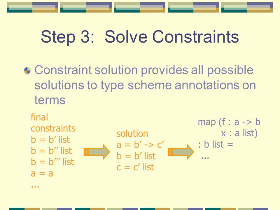 Step 3: Solve Constraints final constraints b = b' list b = b'' list b = b''' list a = a...