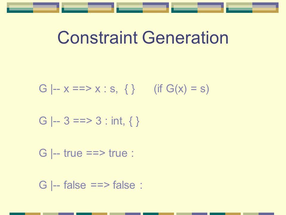 Constraint Generation G |-- x ==> x : s, { } (if G(x) = s) G |-- 3 ==> 3 : int, { } G |-- true ==> true : G |-- false ==> false :