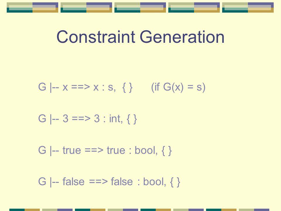Constraint Generation G |-- x ==> x : s, { } (if G(x) = s) G |-- 3 ==> 3 : int, { } G |-- true ==> true : bool, { } G |-- false ==> false : bool, { }