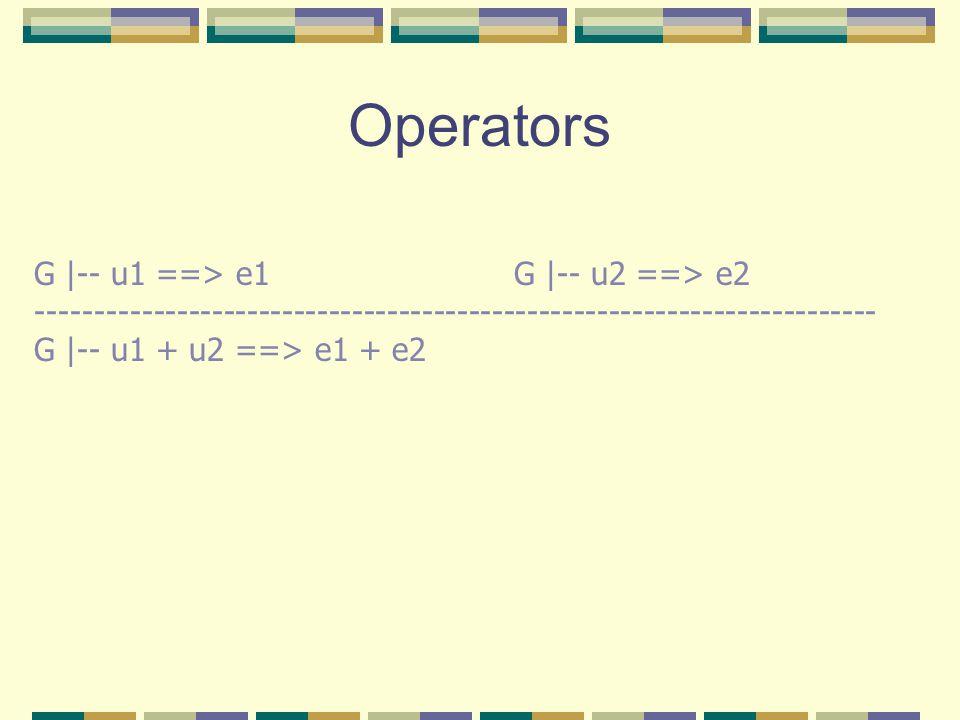 Operators G |-- u1 ==> e1 G |-- u2 ==> e2 ------------------------------------------------------------------------ G |-- u1 + u2 ==> e1 + e2