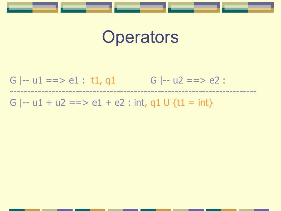 Operators G |-- u1 ==> e1 : t1, q1G |-- u2 ==> e2 : ------------------------------------------------------------------------ G |-- u1 + u2 ==> e1 + e2 : int, q1 U {t1 = int}