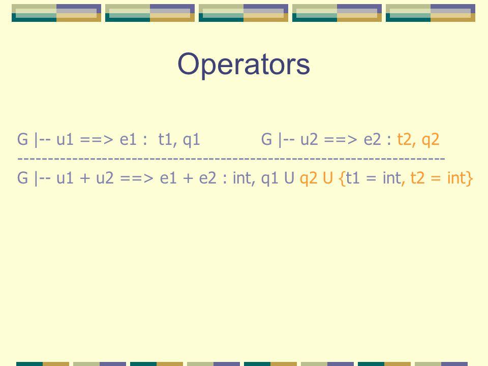 Operators G |-- u1 ==> e1 : t1, q1G |-- u2 ==> e2 : t2, q2 ------------------------------------------------------------------------ G |-- u1 + u2 ==> e1 + e2 : int, q1 U q2 U {t1 = int, t2 = int}