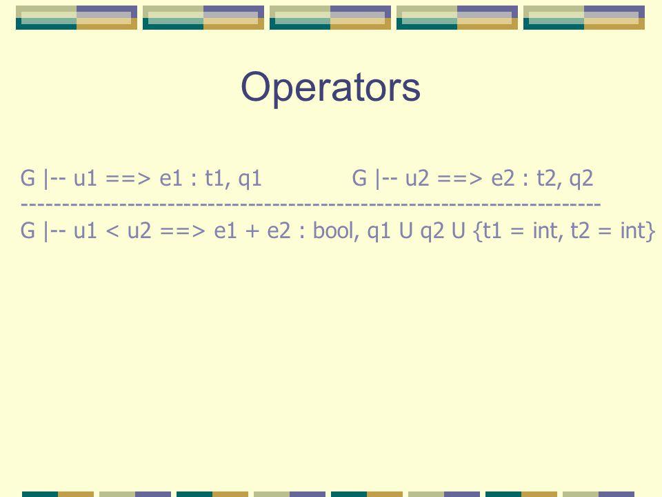 Operators G |-- u1 ==> e1 : t1, q1 G |-- u2 ==> e2 : t2, q2 ------------------------------------------------------------------------ G |-- u1 e1 + e2 : bool, q1 U q2 U {t1 = int, t2 = int}