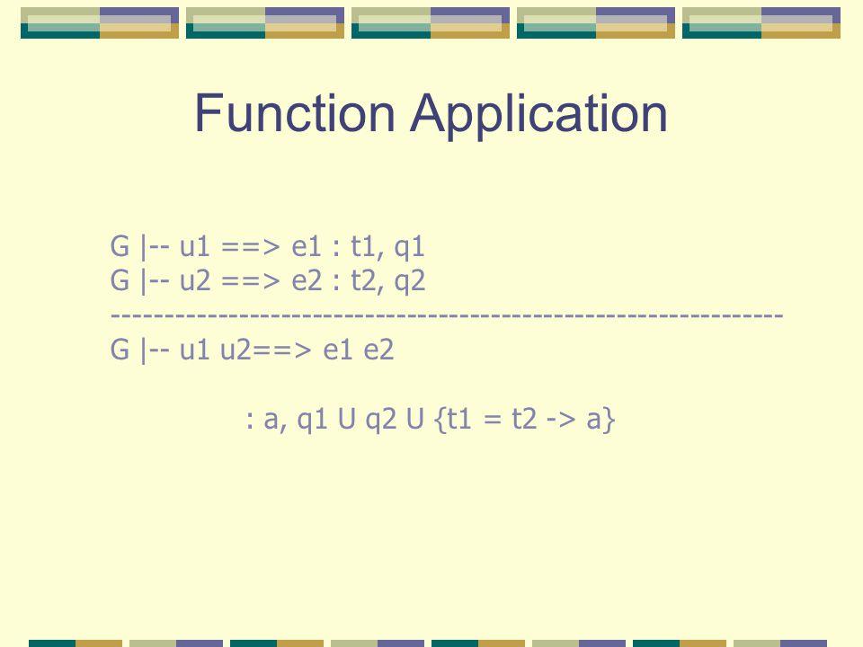 Function Application G |-- u1 ==> e1 : t1, q1 G |-- u2 ==> e2 : t2, q2 ---------------------------------------------------------------- G |-- u1 u2==> e1 e2 : a, q1 U q2 U {t1 = t2 -> a}