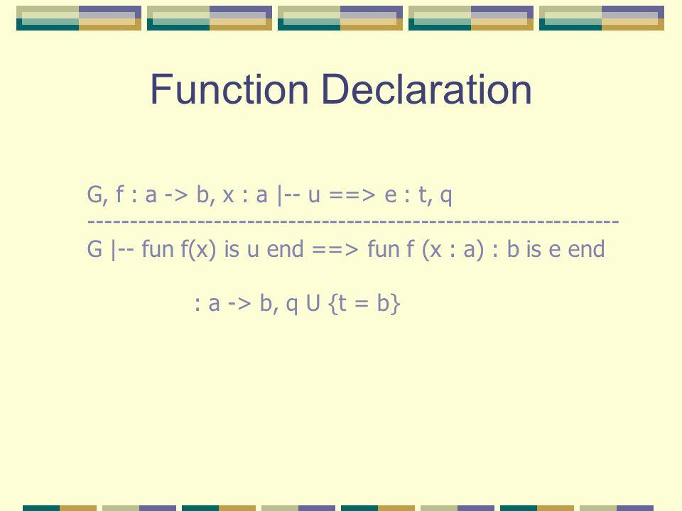 Function Declaration G, f : a -> b, x : a |-- u ==> e : t, q ---------------------------------------------------------------- G |-- fun f(x) is u end ==> fun f (x : a) : b is e end : a -> b, q U {t = b}
