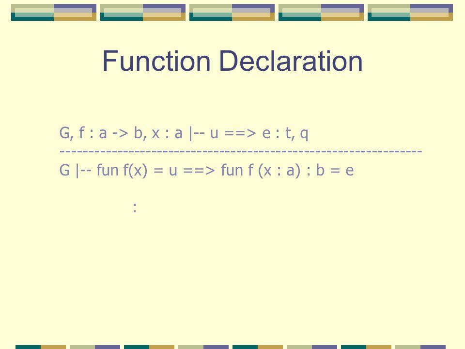 Function Declaration G, f : a -> b, x : a |-- u ==> e : t, q ---------------------------------------------------------------- G |-- fun f(x) = u ==> f