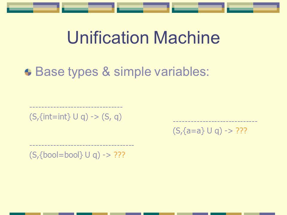 Unification Machine Base types & simple variables: -------------------------------- (S,{int=int} U q) -> (S, q) ------------------------------------ (S,{bool=bool} U q) -> .