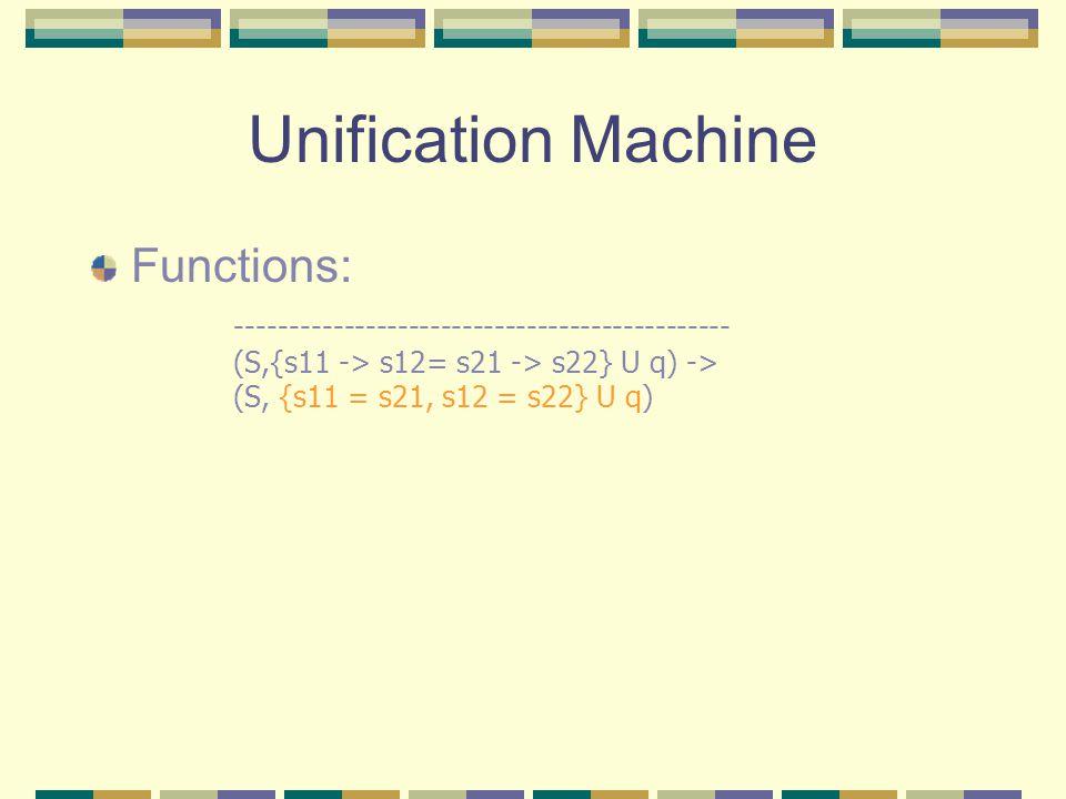 Unification Machine Functions: ---------------------------------------------- (S,{s11 -> s12= s21 -> s22} U q) -> (S, {s11 = s21, s12 = s22} U q)