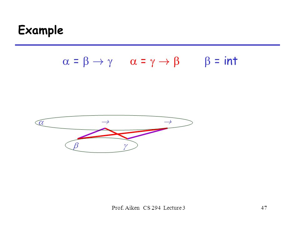 Prof. Aiken CS 294 Lecture 347 Example  =  !   =  !   = int  !  !