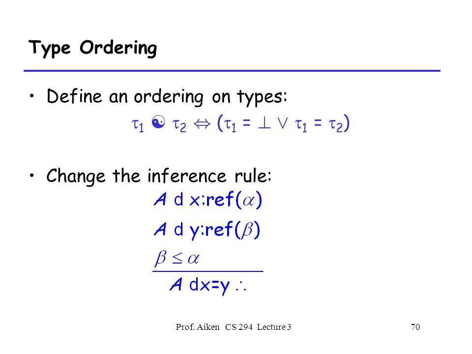 Prof. Aiken CS 294 Lecture 370 Type Ordering Define an ordering on types:  1   2, (  1 = .