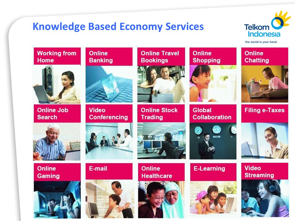 Knowledge Based Economy Services