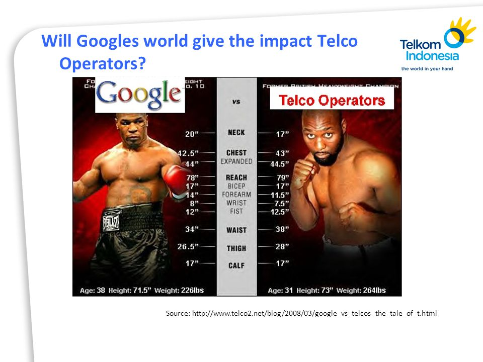 Will Googles world give the impact Telco Operators.