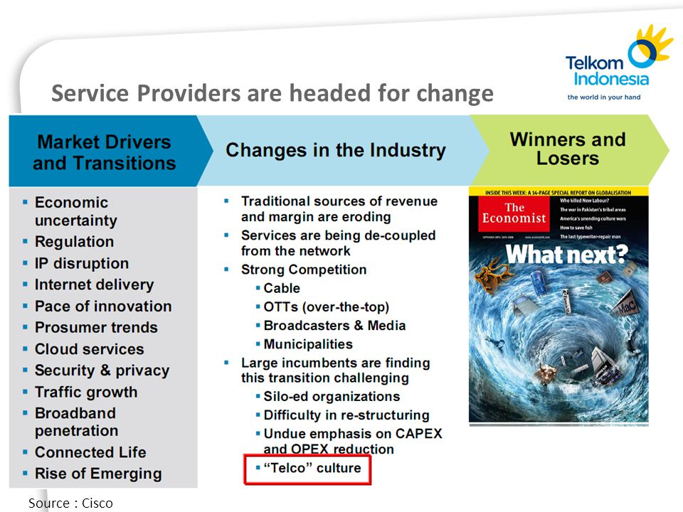 Service Providers are headed for change Source : Cisco