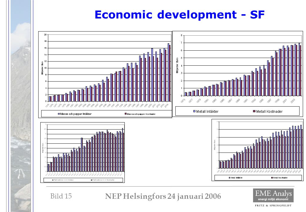 Bild 15 NEP Helsingfors 24 januari 2006 Economic development - SF