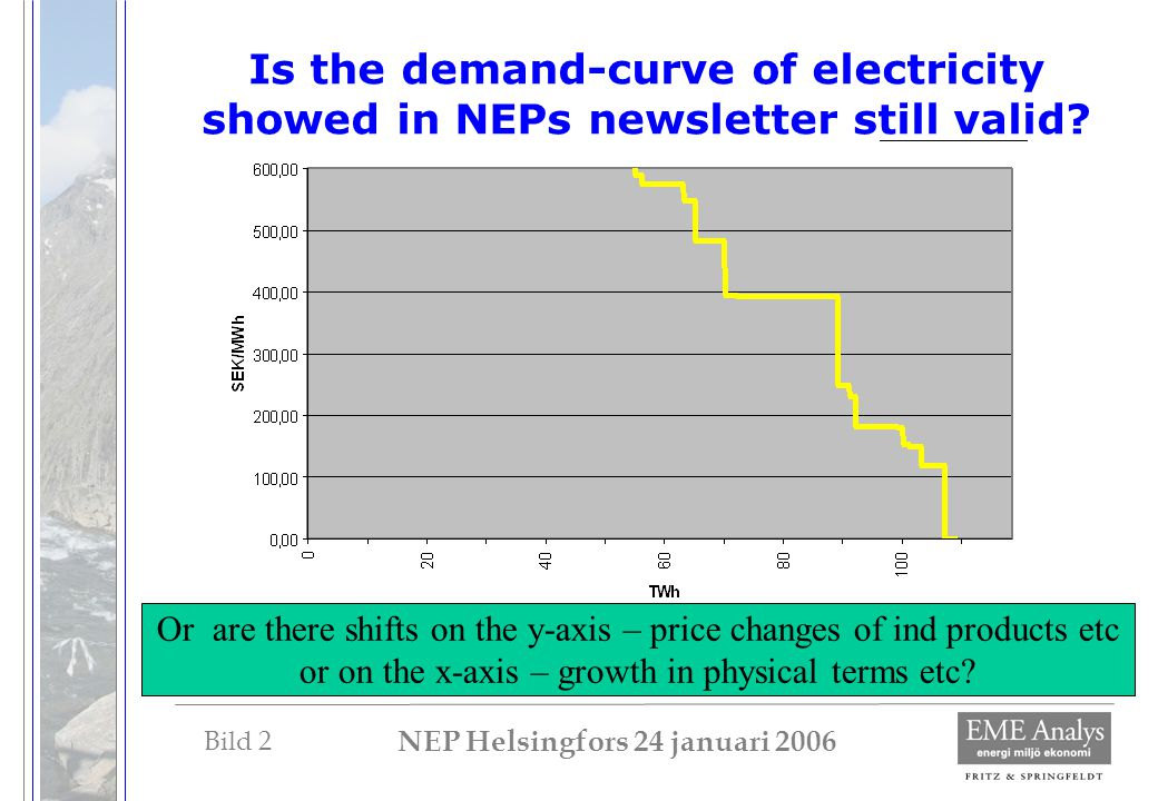 Bild 2 NEP Helsingfors 24 januari 2006 Is the demand-curve of electricity showed in NEPs newsletter still valid? Or are there shifts on the y-axis – p
