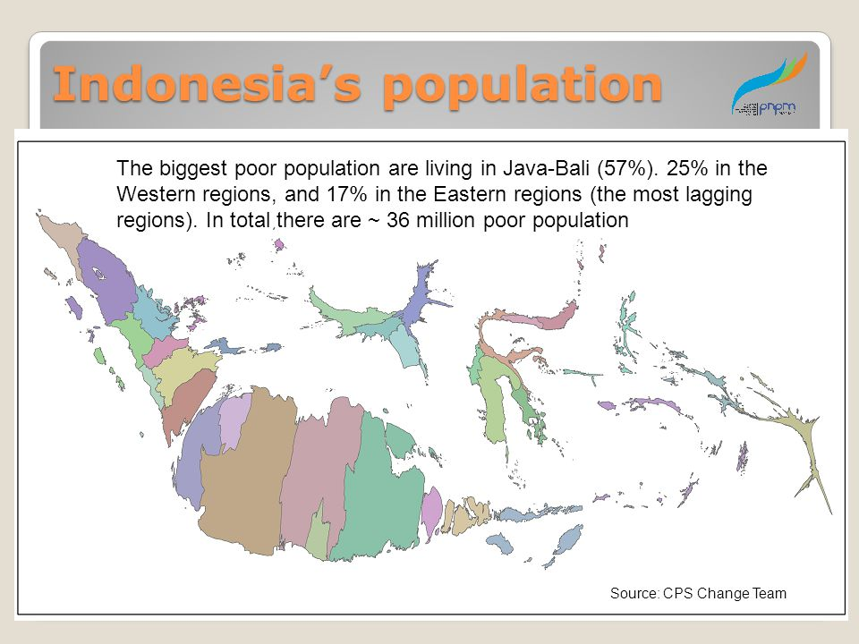 Indonesia's population Source: CPS Change Team The biggest poor population are living in Java-Bali (57%). 25% in the Western regions, and 17% in the E