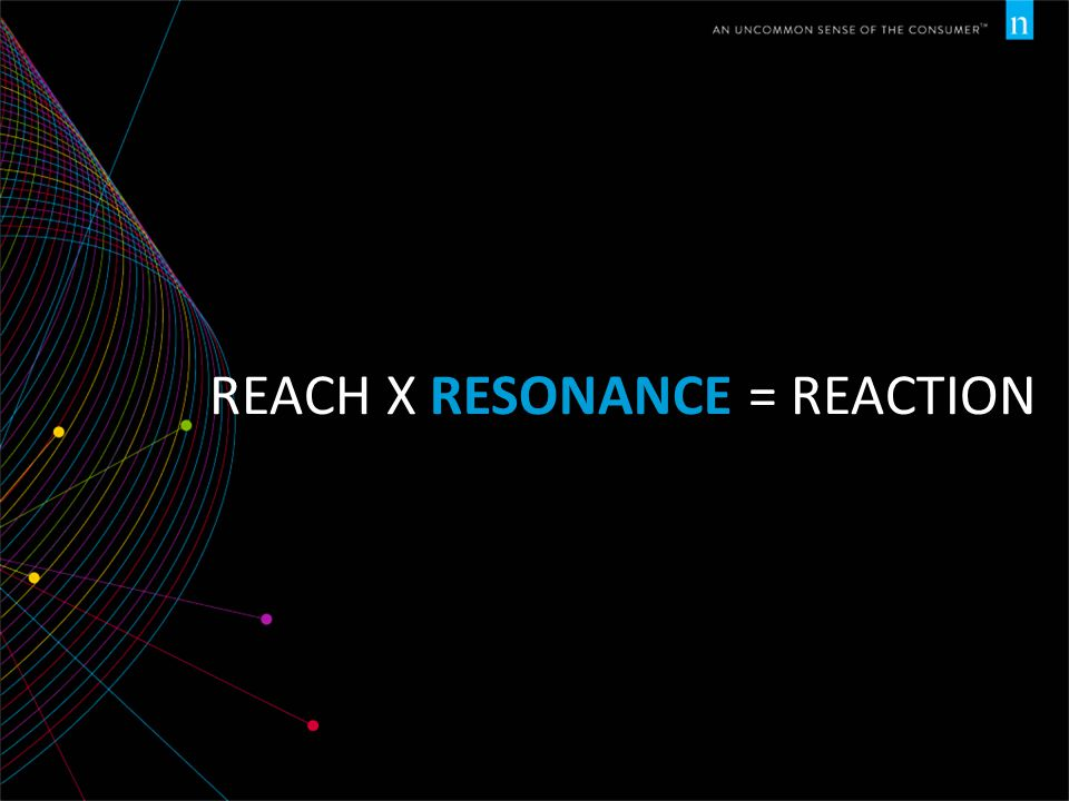 REACH X RESONANCE = REACTION