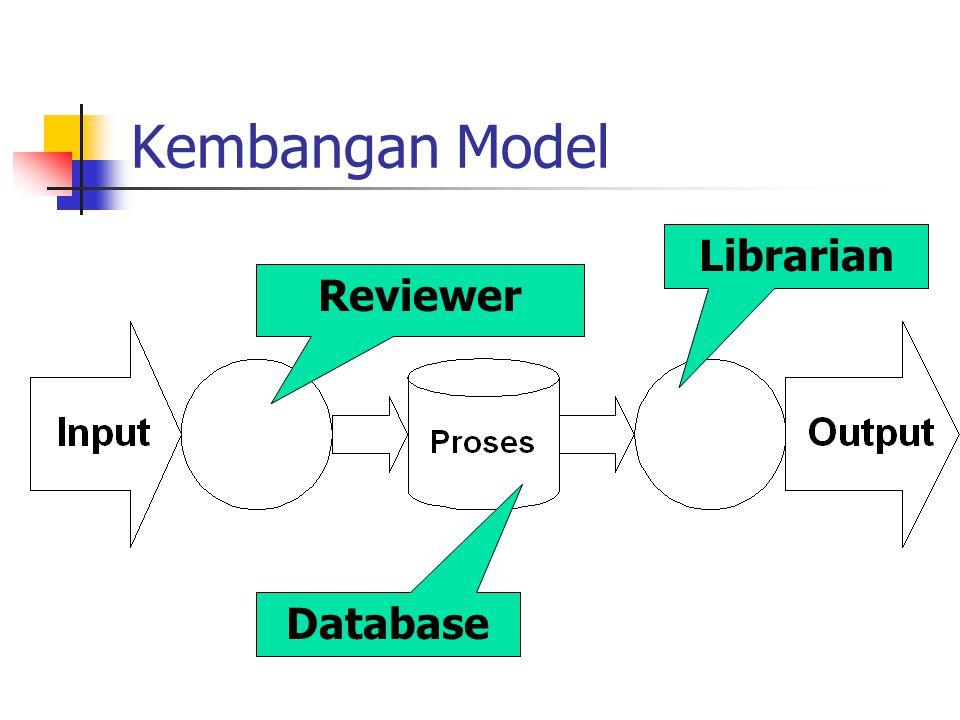 Kembangan Model Reviewer Librarian Database