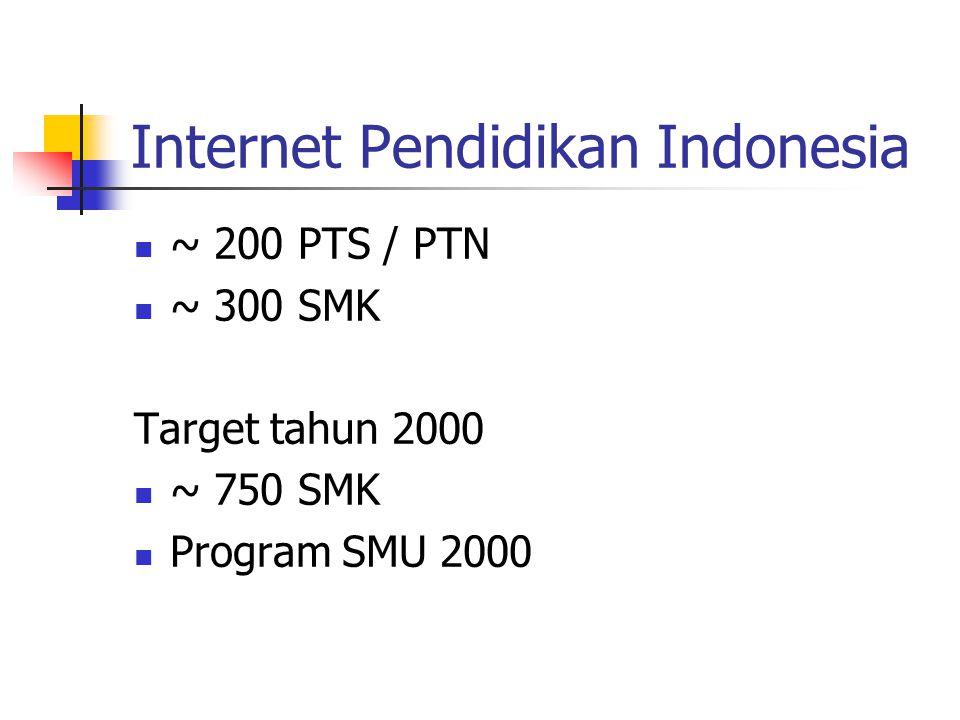 Internet Pendidikan Indonesia ~ 200 PTS / PTN ~ 300 SMK Target tahun 2000 ~ 750 SMK Program SMU 2000