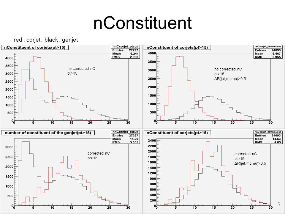 nConstituent 5 no corrected nC pt>15 no corrected nC pt>15 ΔR(jet,mcmu)>0.5 red : corjet, black : genjet corrected nC pt>15 corrected nC pt>15 ΔR(jet,