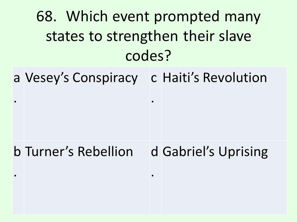 b.b. Turner's Rebellion