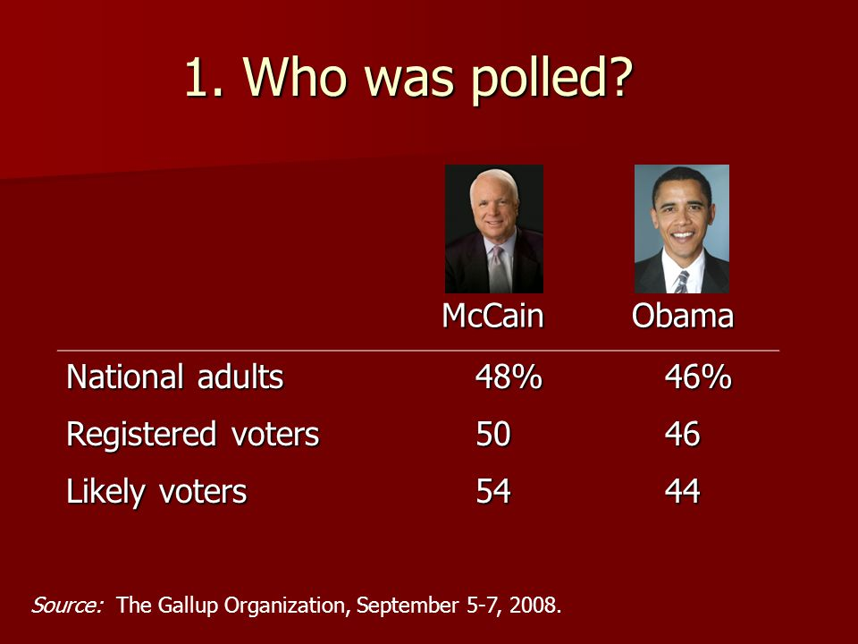 1. Who was polled.