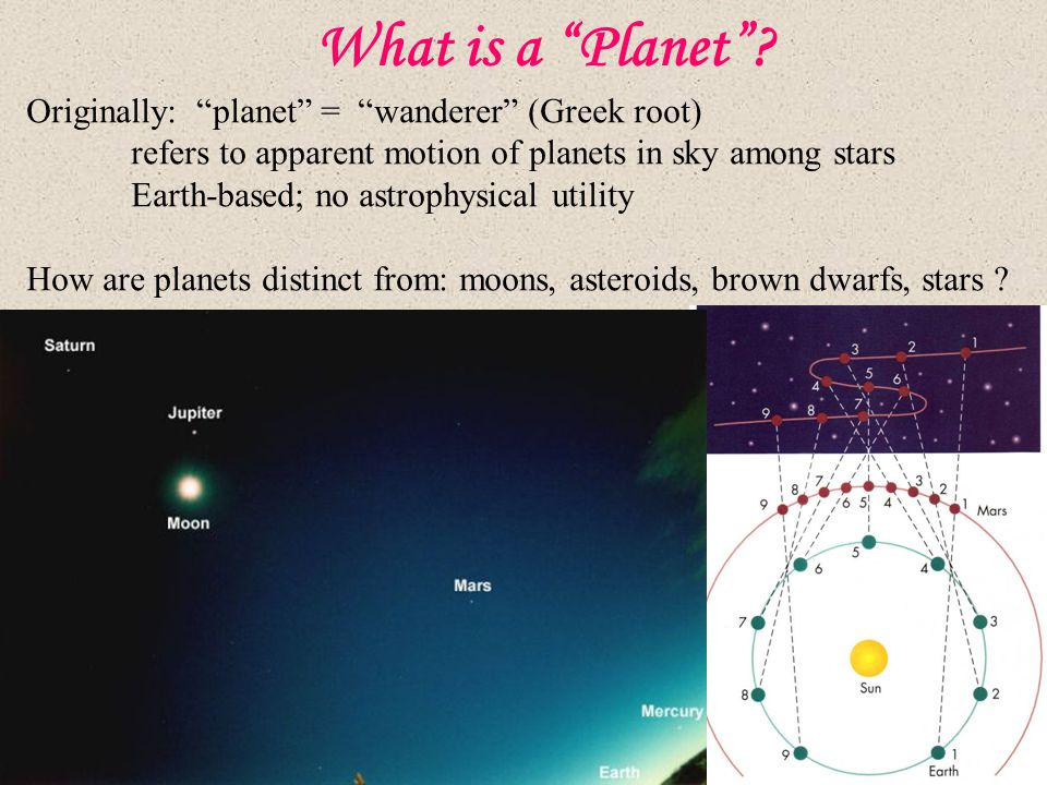 The Cultural definition of planet  A large body that orbits a star but doesn't shine by itself What do YOU think a planet is…?