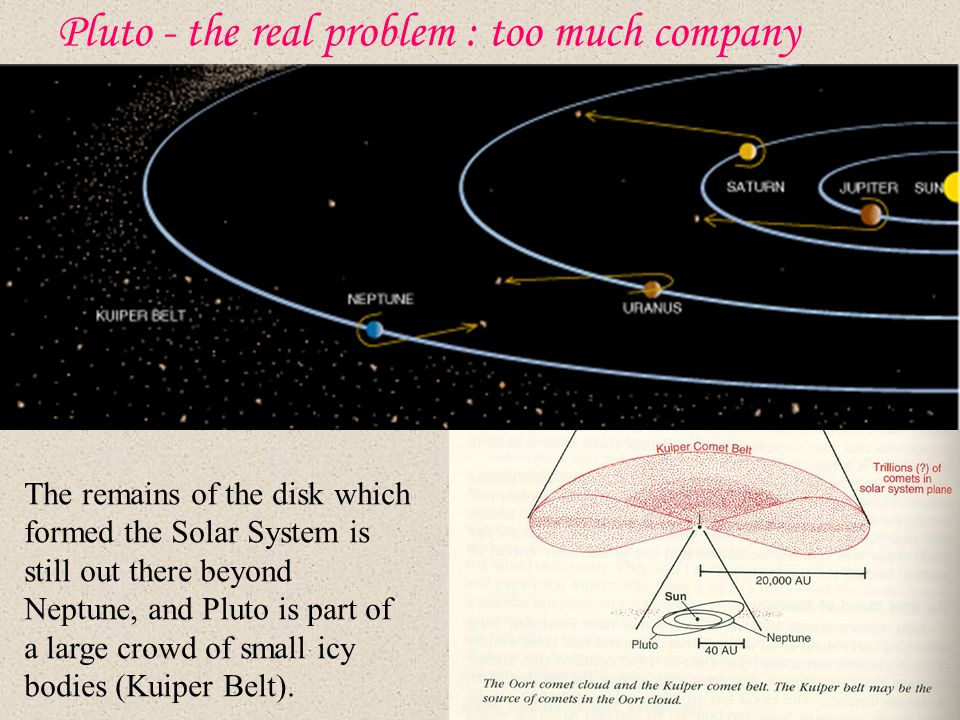 The definition of Planet Only the International Astronomical Union can make an official definition.