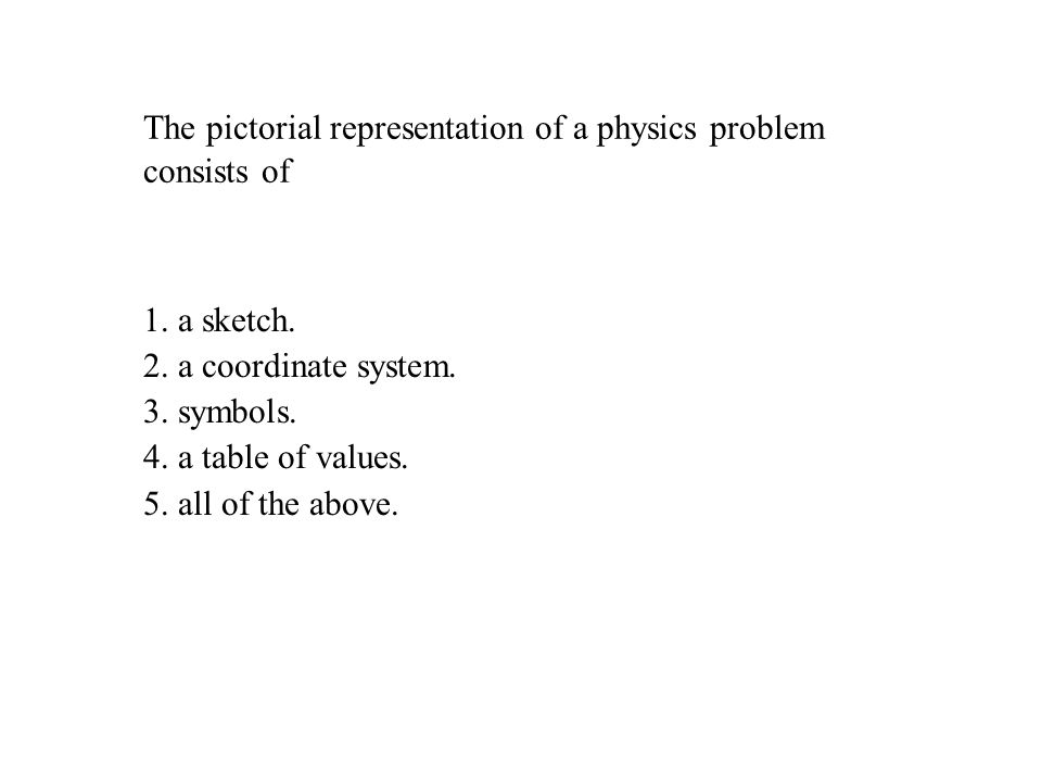 The pictorial representation of a physics problem consists of 1. a sketch. 2. a coordinate system. 3. symbols. 4. a table of values. 5. all of the abo