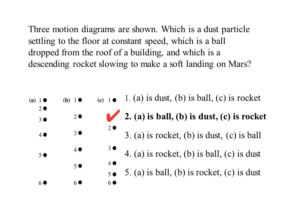 Three motion diagrams are shown. Which is a dust particle settling to the floor at constant speed, which is a ball dropped from the roof of a building