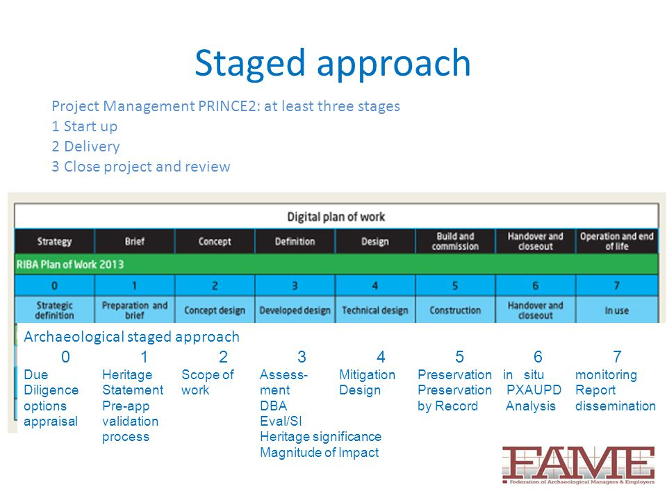 Project management Focus on outcome Identify roles and responsibilities (ownership) Plan project Manage by stages Manage change (clarity on authorization) Careful control of time and budget Predict and control risks and opportunities Use reports and reviews to control progress