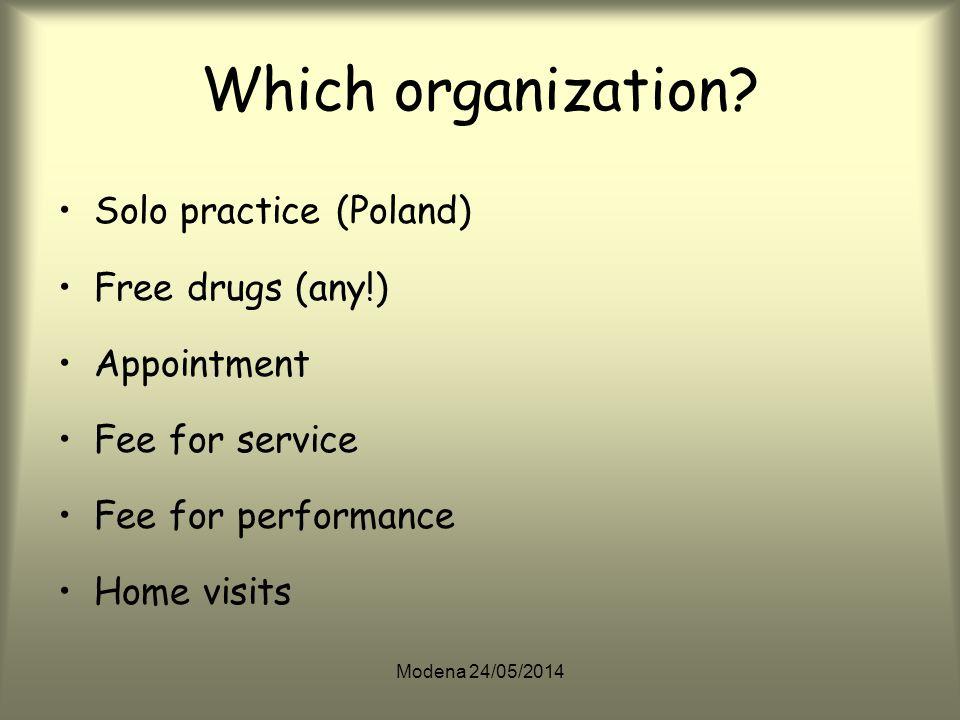 Modena 24/05/2014 Which organization.