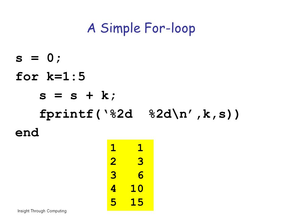 Insight Through Computing A Simple For-loop s = 0; for k=1:5 s = s + k; fprintf('%2d %2d\n',k,s)) end 1 2 3 3 6 4 10 5 15