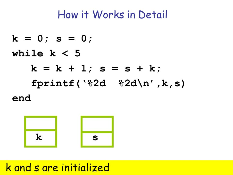 Insight Through Computing How it Works in Detail k = 0; s = 0; while k < 5 k = k + 1; s = s + k; fprintf('%2d %2d\n',k,s) end k s k and s are initialized