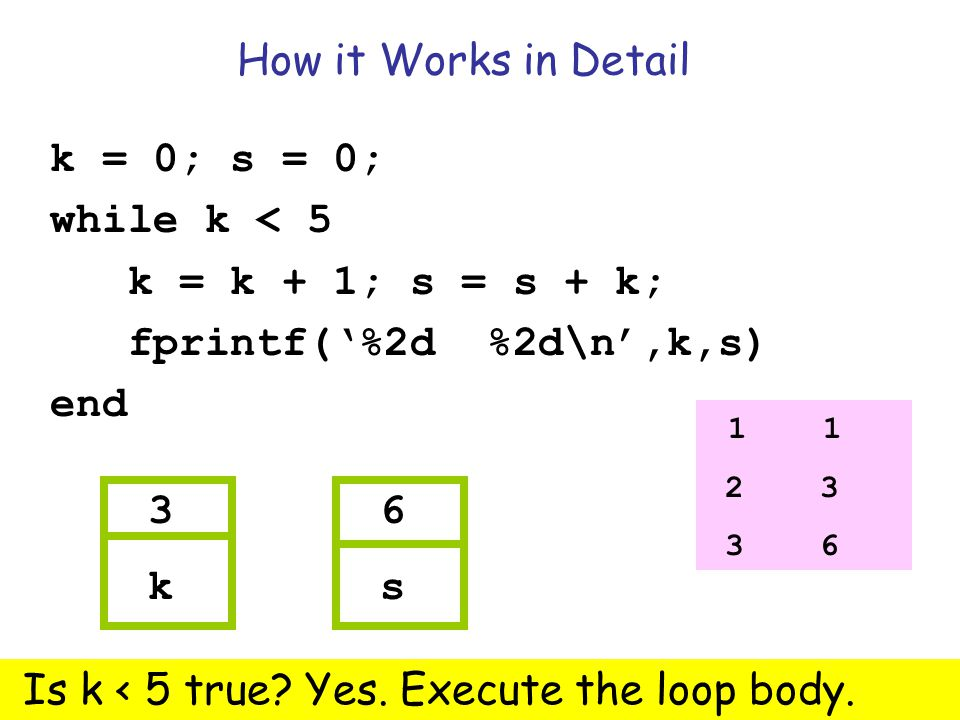 Insight Through Computing How it Works in Detail k = 0; s = 0; while k < 5 k = k + 1; s = s + k; fprintf('%2d %2d\n',k,s) end 3 k 3 k 6 s 6 s Is k < 5 true.